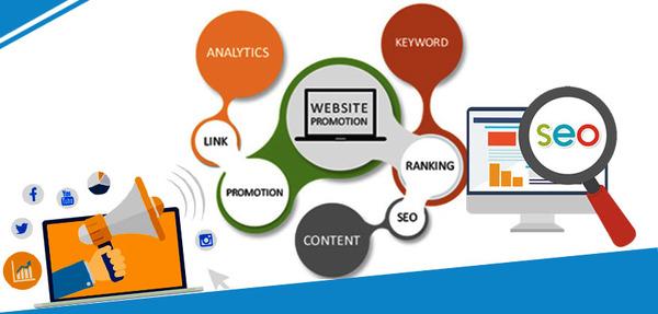 5種用于業務推廣的網絡營銷技術