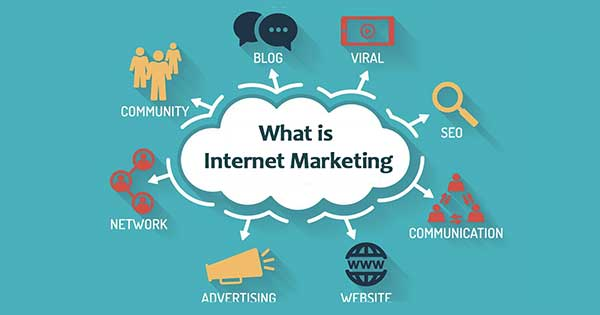 如何利用網站營銷?策略是是什么?