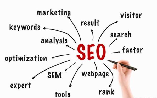 【蘇州google代理商】網站優化如何增加關鍵詞?