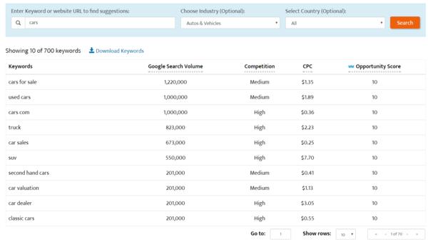 谷歌競價_Google AdWords關鍵字免費工具使用手冊